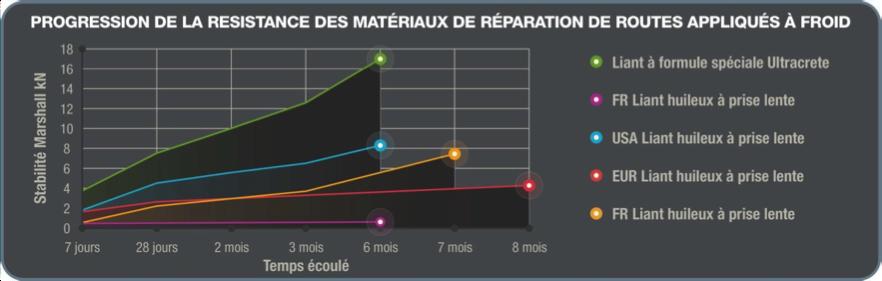 graphik
