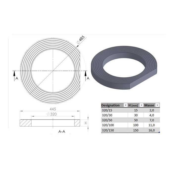 R hausse de tampon dn 320 50 diam tre ext 485 cadre rond tronqu e ultracrete joint pour - Rehausse beton ronde ...